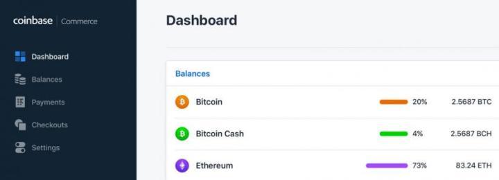 マーチャント向け6 Bitcoin Cash POSソリューション