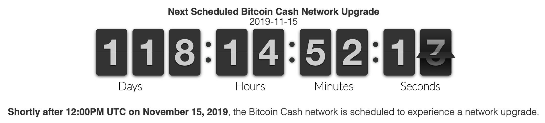 Bitcoin Cash Milestones: Delivered Code, Upgrades and Platform Development