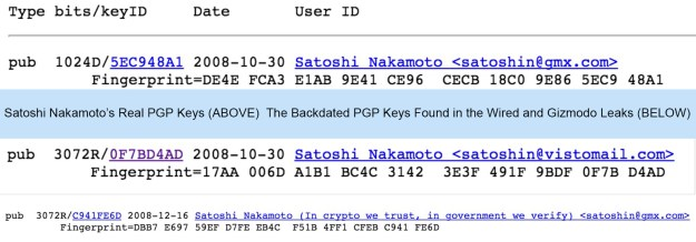 Expert Witness in Satoshi Case Claims Dr Wright's Documents Were Doctored