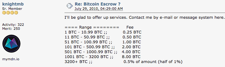 Bitcoin History Part 23: The First BTC Escrow