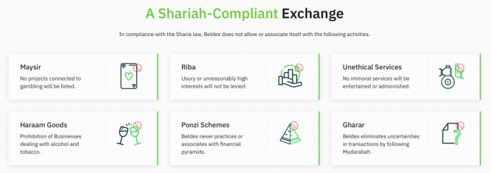 Sharia Compliance in Bitcoin - What It's All About, and Why Exchanges Like Beldex Seek Muslim Traders