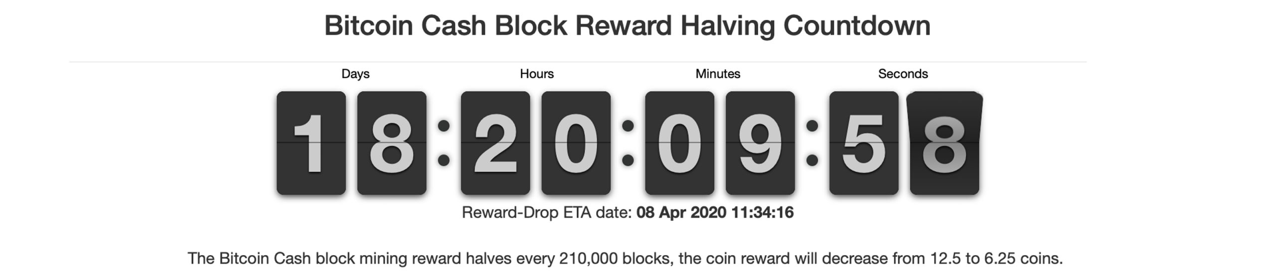 Countdown to Block Reward Reduction – 18 Days Until Bitcoin Cash Halving