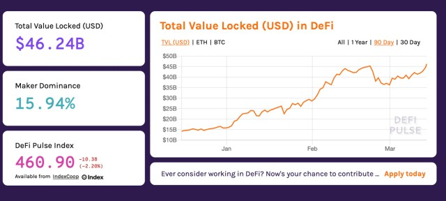 Chasing liquidity pools: Crypto assets and Defi applications can make annual returns as high as 400%