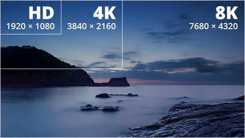 8K Images - Beyond 4k How 8k Cameras Could Revolutionize Live Event Production Broadfield News