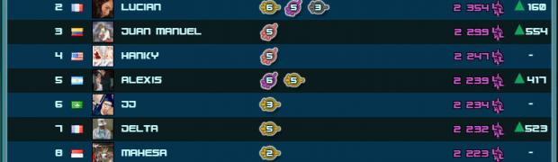 La ligue Lyoko débarque dans le jeu social Code Lyoko !