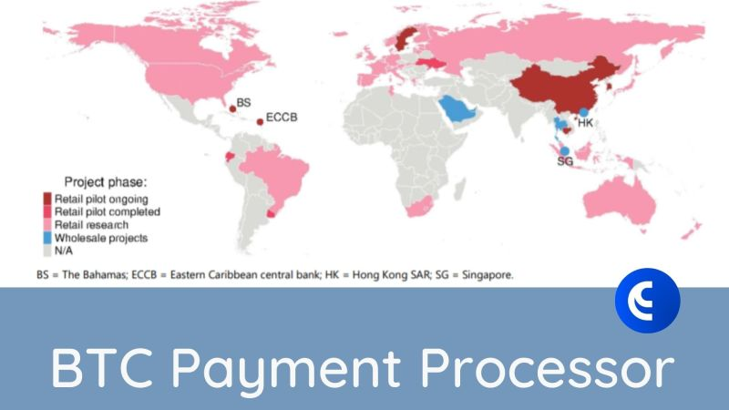 BTC Payment Processor – Does One Really Need It?