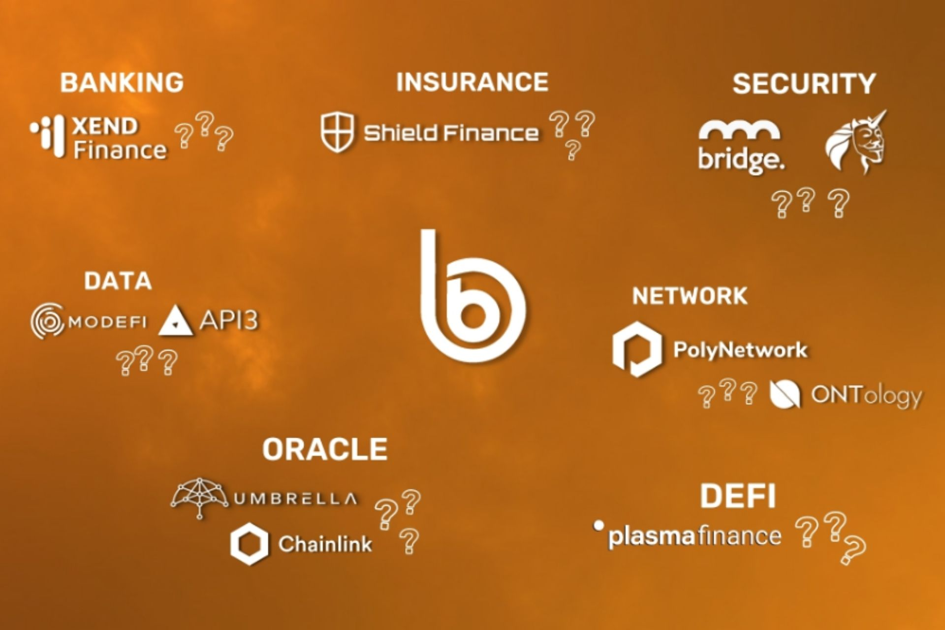 Blockbank   Leveraging AI and Traditional Banking Systems to Create a Comprehensive Mobile Application