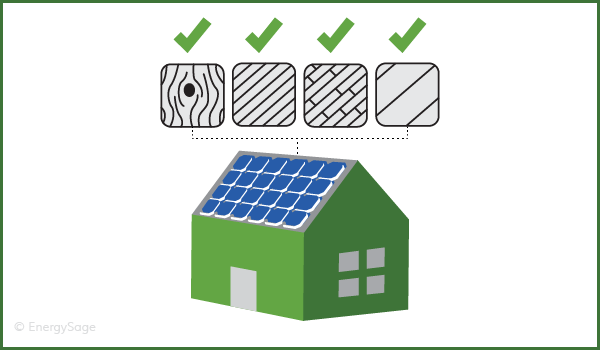 Installing Solar Panels On Different Roof Types Energysage