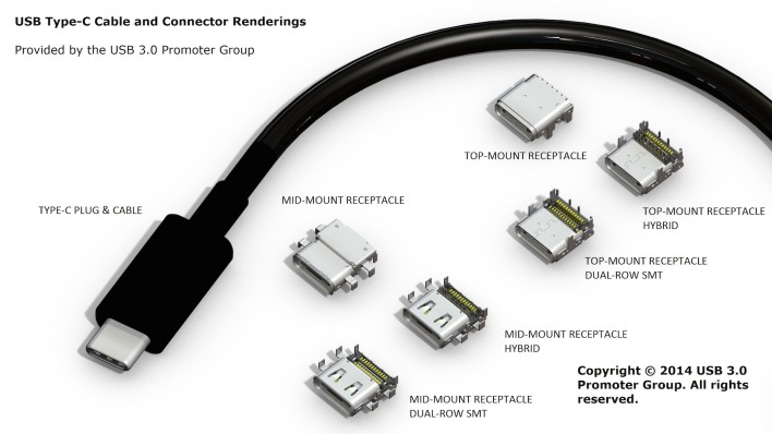 New USB Cable Has Been Finalized