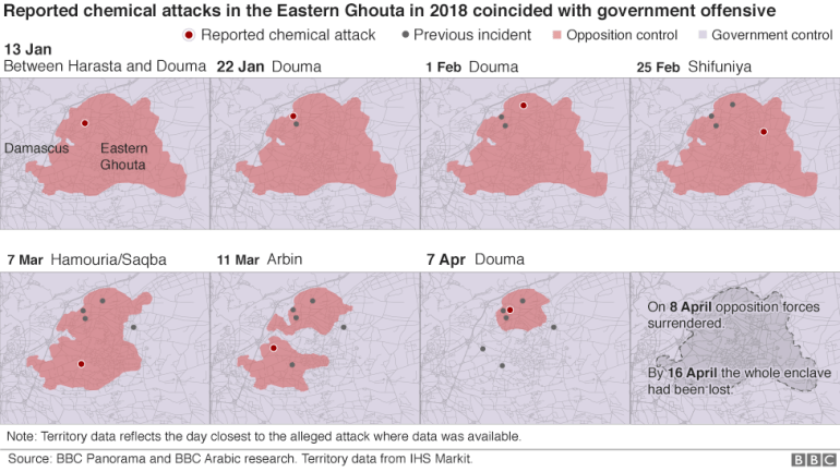 Series of maps showing reported chemical attacks on Eastern Ghouta, Syria