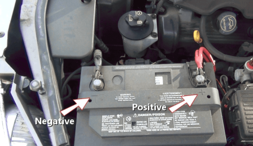 Easy Ways To Test Your Battery Voltage Step By Step Instructions