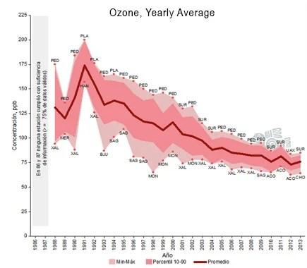 Ozone_435_380