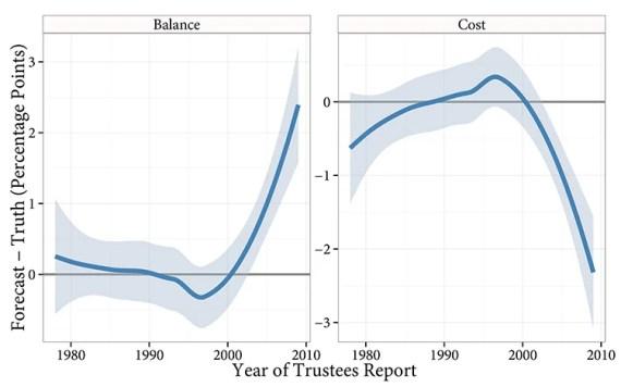 costbalance_graph750