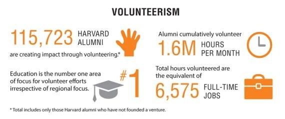 Volunteer-Impact3