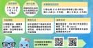 110年國小學童愛水節水繪畫比賽暨電子帳單推廣活動