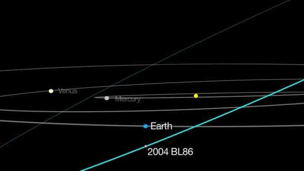 Time to get your binoculars out Huge asteroid will be
