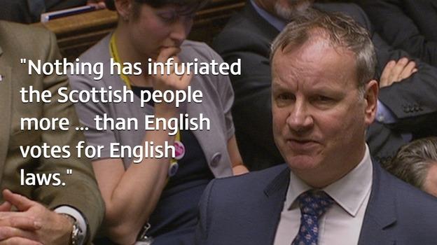 Risultati immagini per english votes for english laws