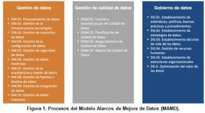 articulo ITSM4Iso20000