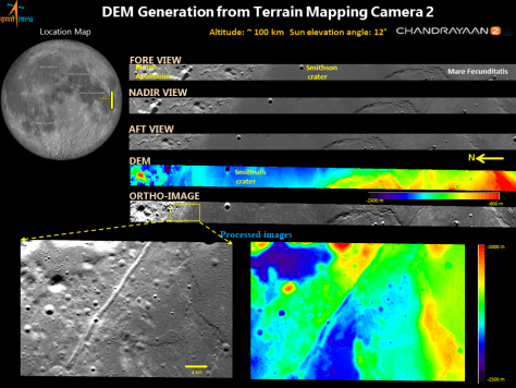 Terrain Mapping Camera-2