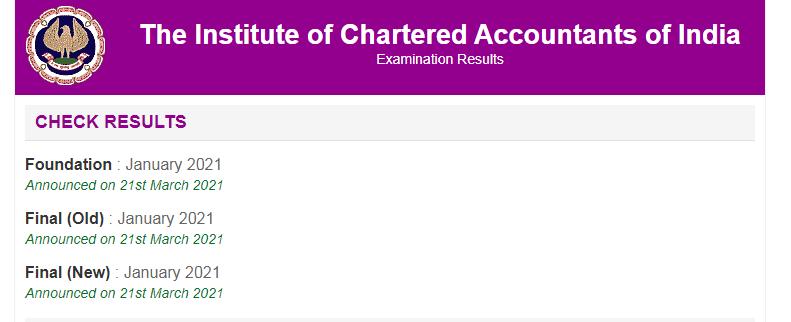 ICAI CA January 2021 Results