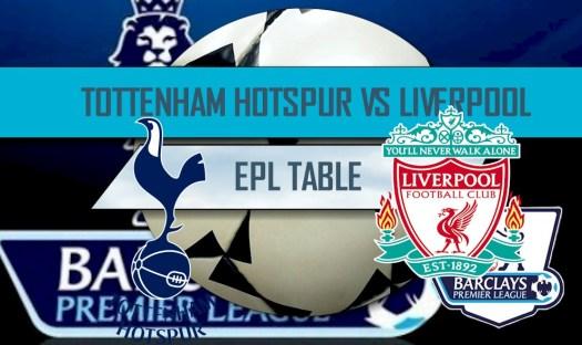Tottenham Hotspur vs Liverpool 2016 Score Ignites EPL ...