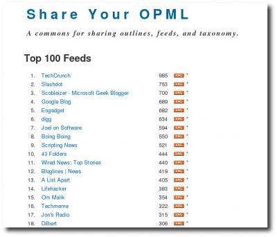 Oberfläche Share Your OPML