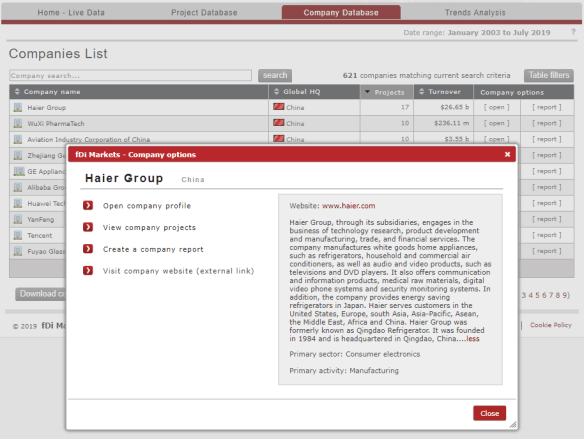 """Screenshot of """"Company Database"""" module showing profile of the company Haier Group in a pop-up window."""