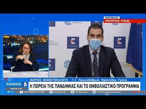 Θεμιστοκλέους: Ανοίγει αύριο η πλατφόρμα των 80 έως 84 ετών για ραντεβού | 21/01/2021 ΕΡΤ
