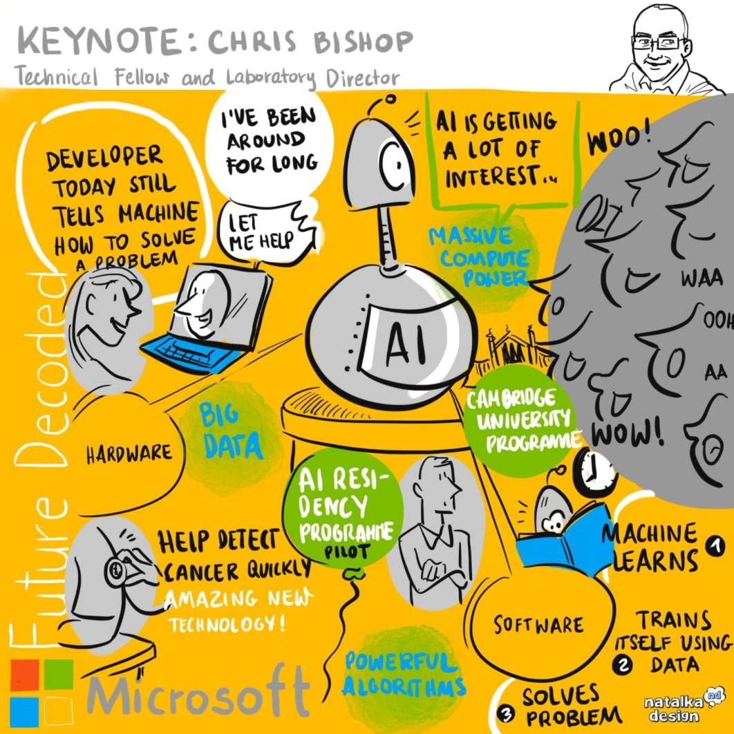 Chris Bishop Graphic