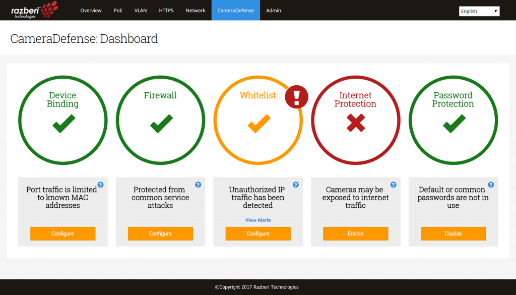 Razberi Integrates Cybersecurity Solution with Milestone Video