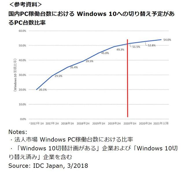 https://i1.wp.com/news.mynavi.jp/article/20180309-597691/images/001l.jpg