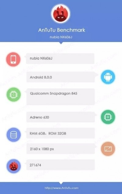 ZTE Nubia Z18 shows up on AnTuTu, promises to be a killer flagship