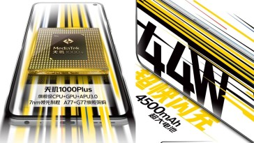 iQOO Z1 to feature the new Dimensity 1000+ chipset, 4,500mAh battery and 44W charging technology.