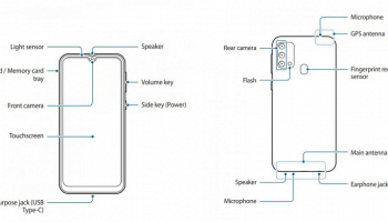 Leaked Schematics Reveals the Design of the Samsung Galaxy F41 Camera-Focused Smartphone