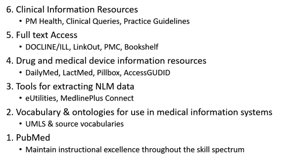 6. Clinical Information Resources PM Health, Clinical Queries, Practice Guidelines 5. Full text Access DOCLINE/ILL, LinkOut, PMC, Bookshelf 4. Drug and medical device information resources DailyMed, LactMed, Pillbox, AccessGUDID 3. Tools for extracting NLM data eUtilities, MedlinePlus Connect 2. Vocabulary & ontologies for use in medical information systems UMLS & source vocabularies 1. PubMed Maintain instructional excellence throughout the skill spectrum