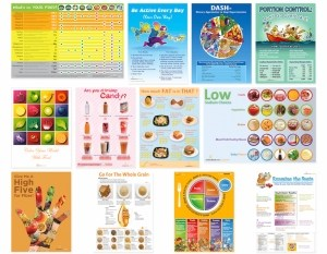 Vitamins and minerals, MyPlate, fiber, whole grains, sodium, Nutrition Facts label, sugary drinks, DASH diet, portion control