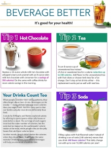 Great strategies for cutting drink calories!