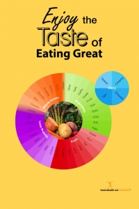 With this poster, it's easy to help your clients enjoy the taste of eating right!
