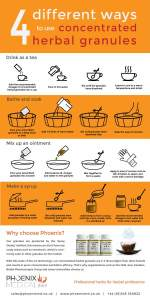 How to use granules infographic