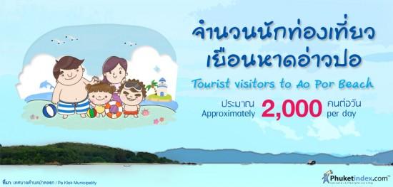 Tourist visitors to Ao Por Beach