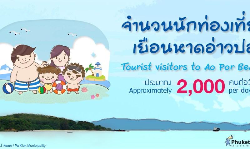 Phuket Stat: จำนวนนักท่องเที่ยวเยือนหาดอ่าวปอ