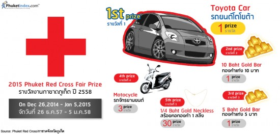 Phuket Red Cross Fair Prize