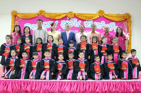 ร.ร. วันครู 2502 จัดกิจกรรมสู่ฝัน วันสำเร็จ ปีการศึกษา 57