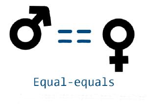 parità uomo donna tunisia