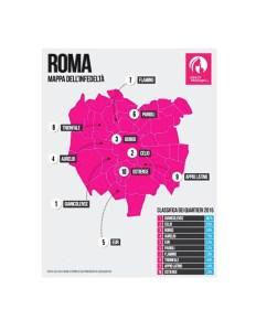 tradimenti roma