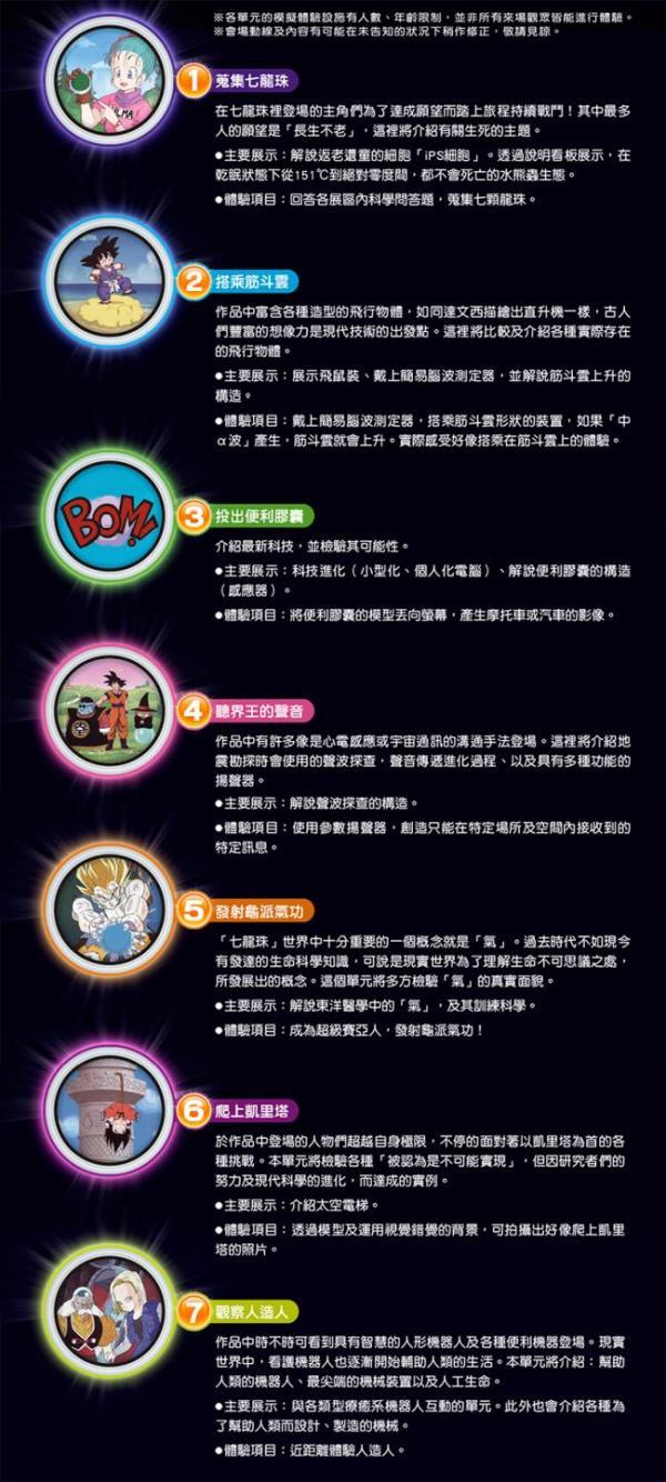 龍珠Q傳3