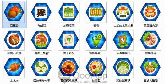 (圖五)全新食運系統的食材道具