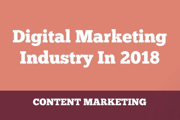 Infographic: The state of digital marketing