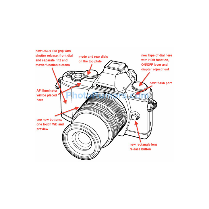 Diagram Meizu M710h Diagram Everything You Need To Know About Wiring