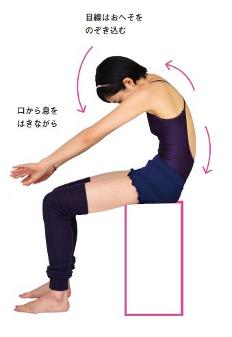 肩甲骨は外に広げながらお腹を凹ませて骨盤を後ろに傾けます